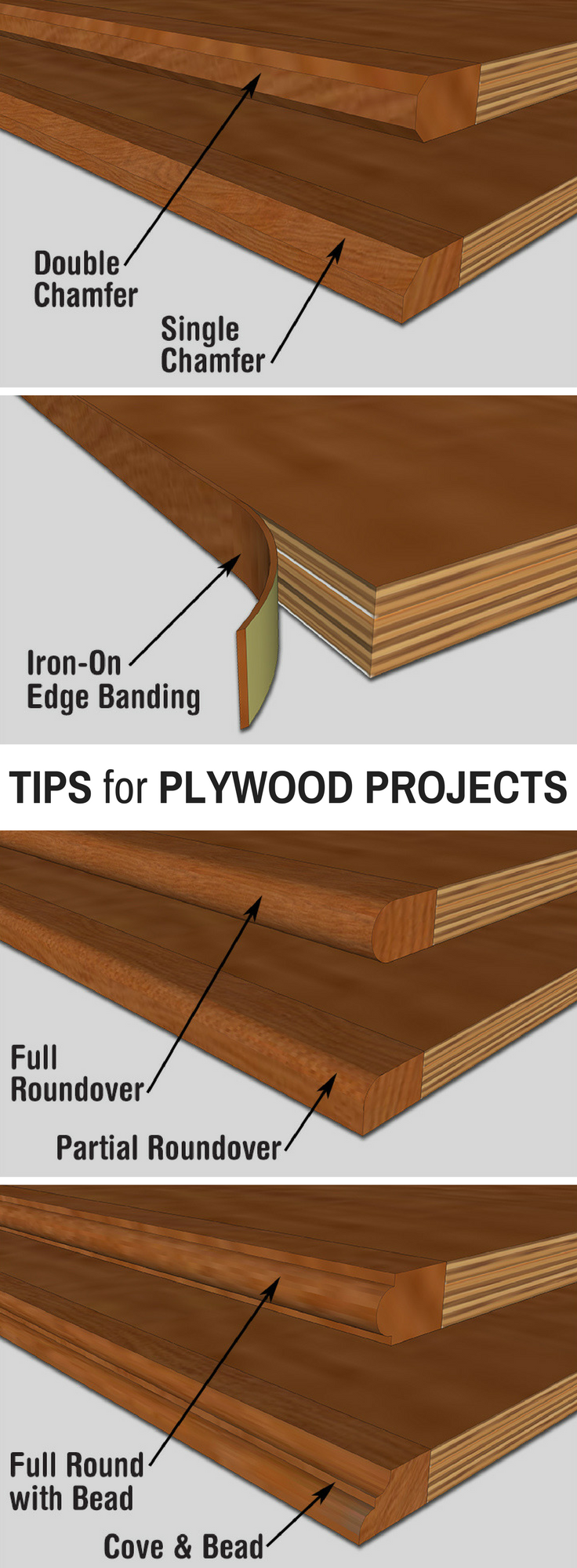 Tips for building projects with plywood plywood is a great tips for building projects with plywood plywood is a great material for do it solutioingenieria Gallery