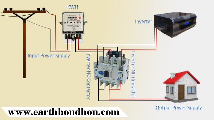 Automatically Inverter Systems Line 220v Earth Bondhon Home Electrical Wiring Electrical Wiring System