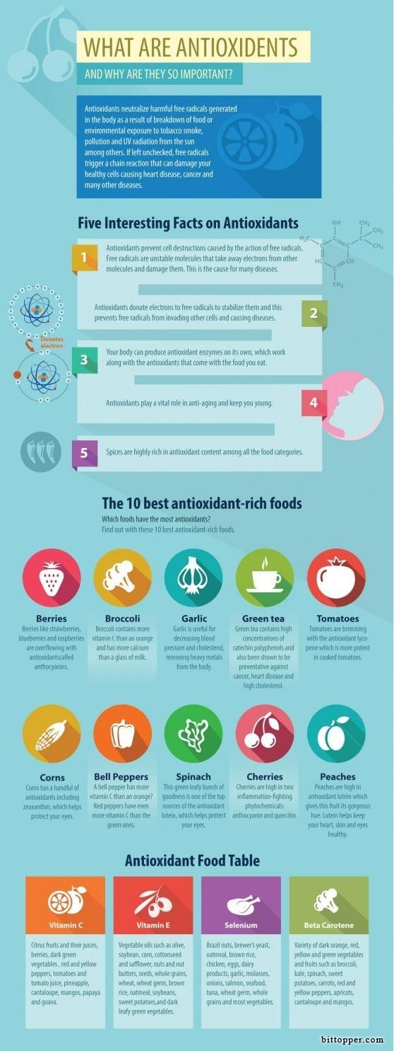 "We hear a lot about those wonderful antioxidants, but how do we get them? The infographic ""What are Antioxidants and Why are they so Important"" is timely and informative. We are more diet conscious and nutrition-oriented these days than ever before. We are now reminded in this colorful hybrid image that certain food groups hold the answer to better health via www.bittopper.com/post.php?id=1053914455526d55b49d68c3.42116363"