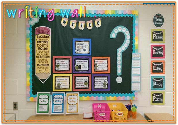 Modern Classroom Essay ~ Extreme makeover classroom edition writing focus wall