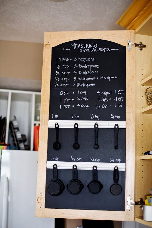 Chalkboard paint on inside cabinet door and hooks for hanging ...