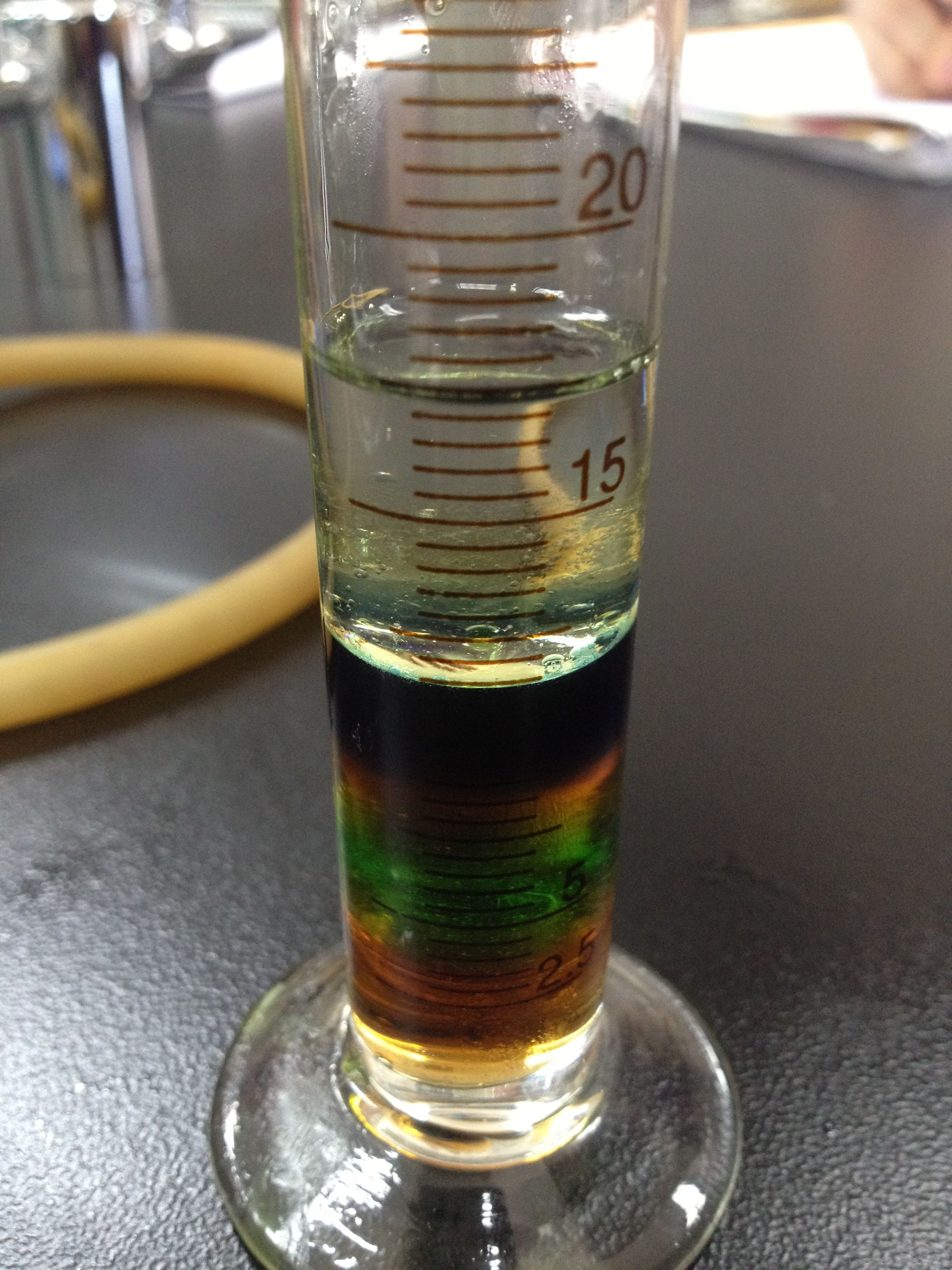 This is an experiment we did about the density of different types ...