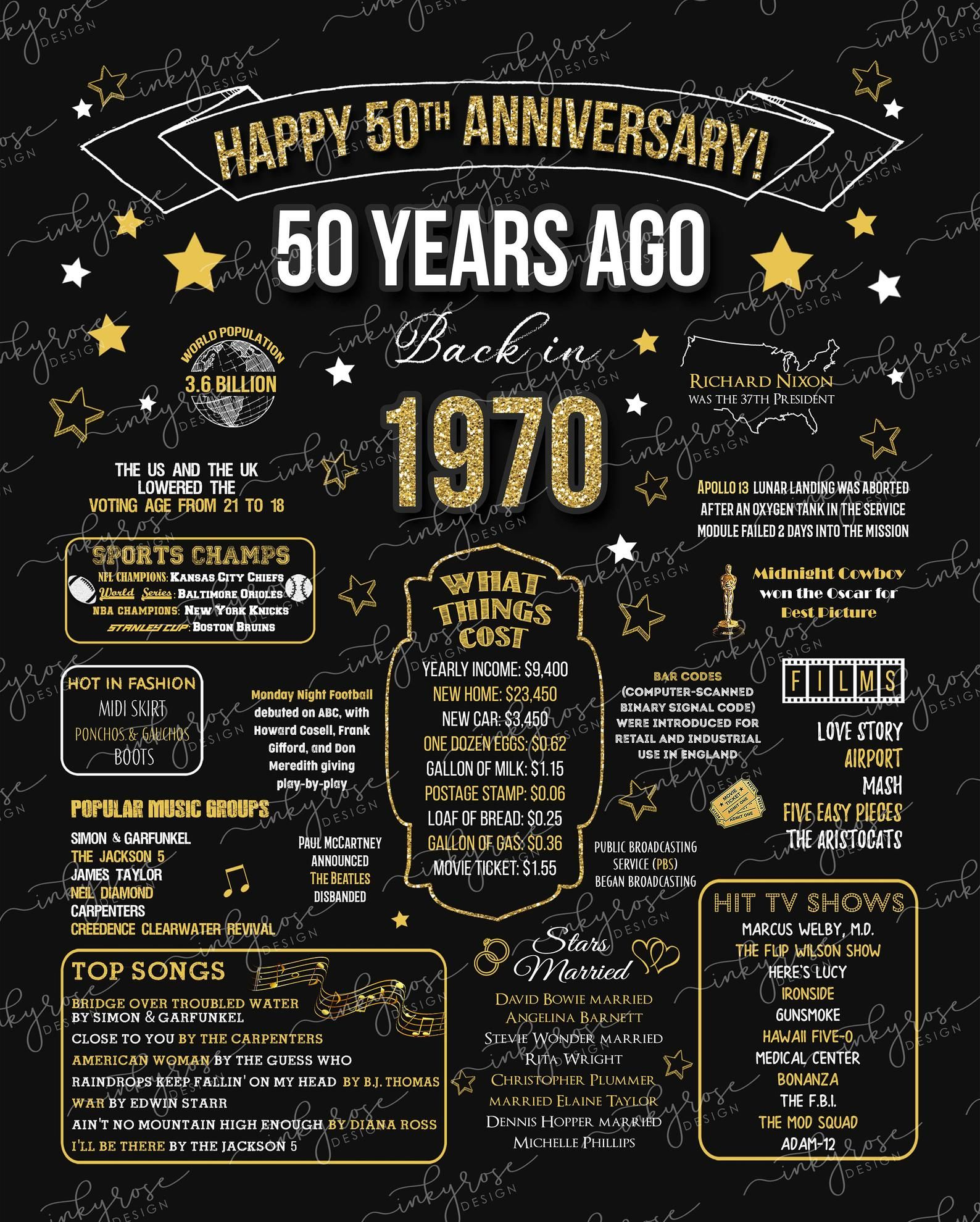 50th anniversary gifts for parents instant download 50th