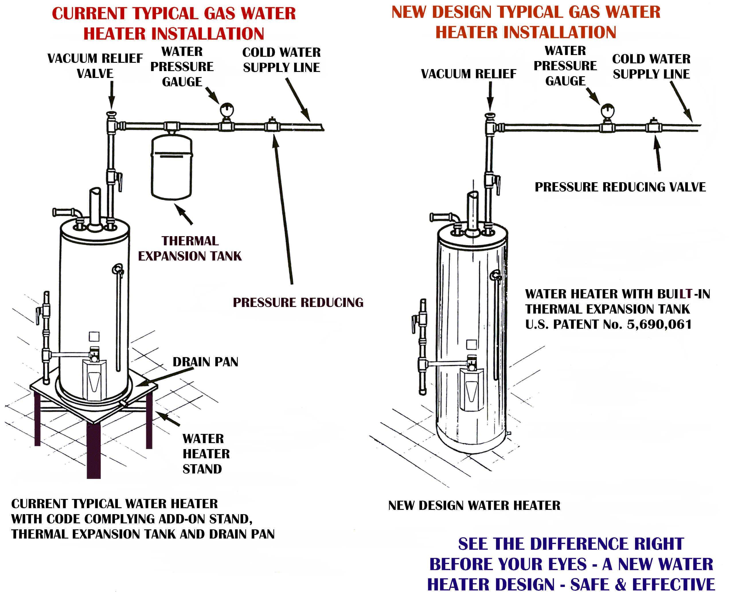Water Expansion Tank Google Search Water Heater Installation Water Heater Maintenance Water Heater