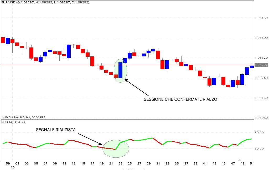Fdi in retail trading in india