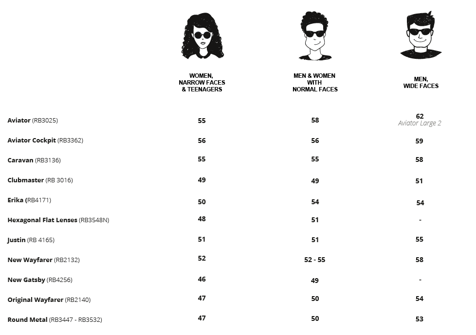 Size Guide For Ray Ban Sunglasses Visiofactory In 2020 Ray Bans Ray Ban Sunglasses Ray Ban Aviators
