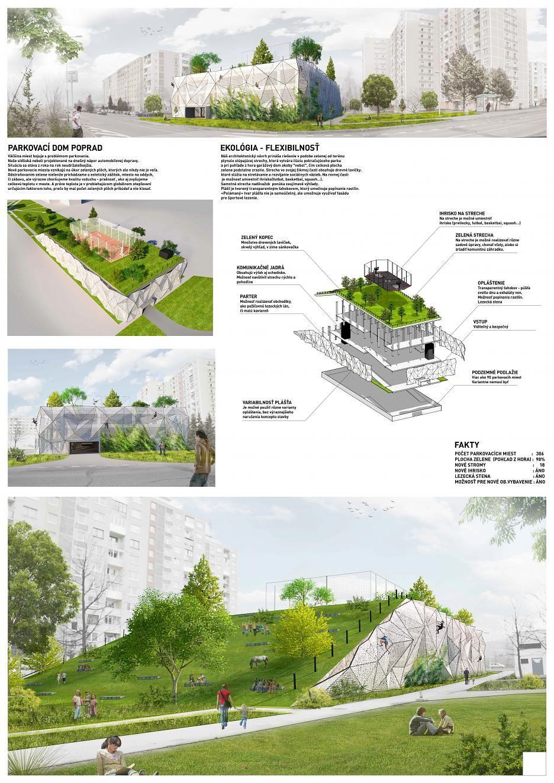 Portals for landscape design: a selection of sites