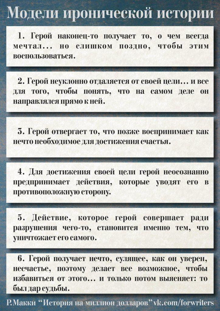 Пин от пользователя Дмитрий Сакураучев на доске Для ...
