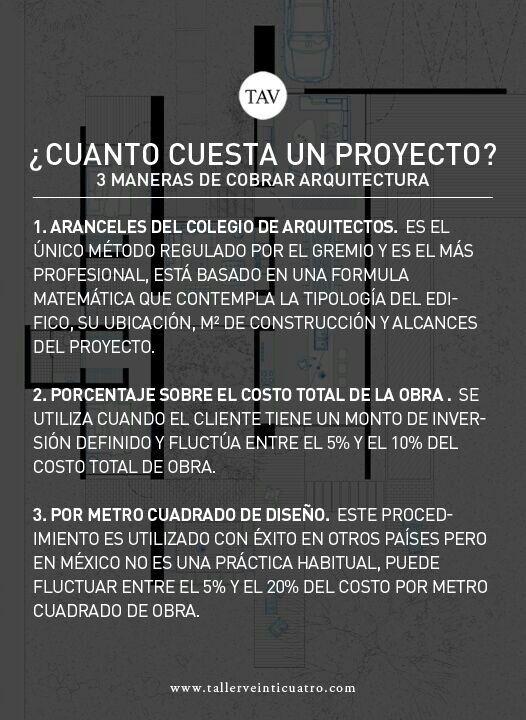 Cuanto cuesta un proyecto work and stuff pinterest - Cuanto cobra un arquitecto ...