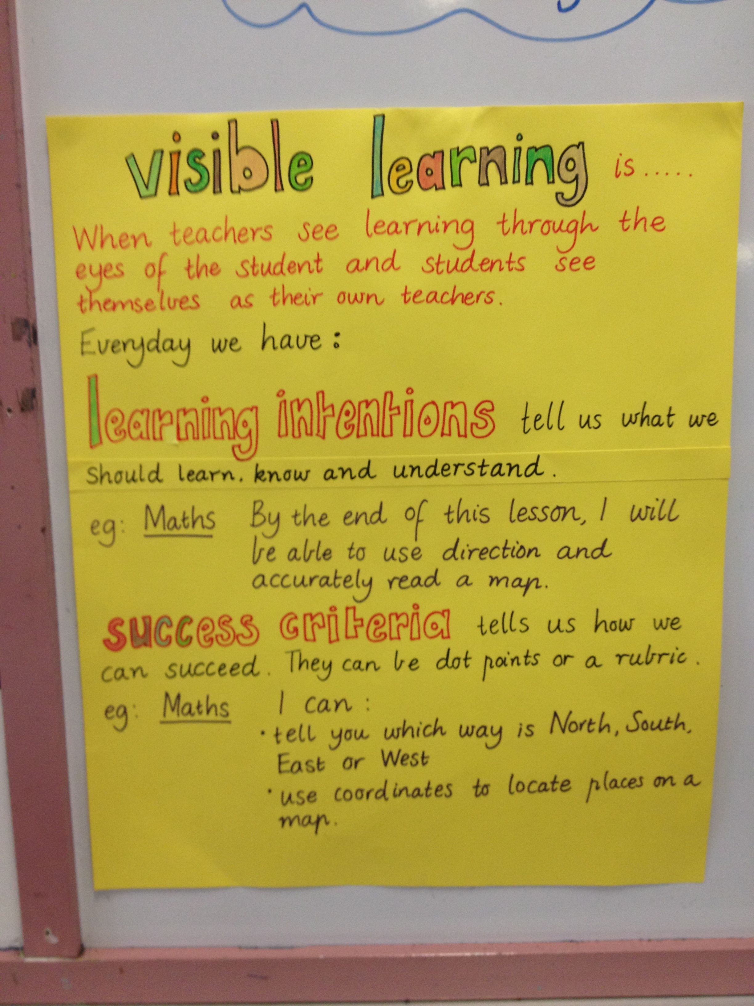 What Is Visible Learning