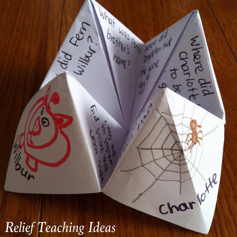 I used to love making these as a kid! They have a few different names (cootie catcher, fortune teller) but I've always known them as chatterboxes. They are a fun toy but can also be a great way for students to practice math facts, sight words, spelling & vocabulary, revise a unit of work, test their comprehension of a text or even provide a story starter. I have a book of multiplication chatterboxes that are photo copiable.
