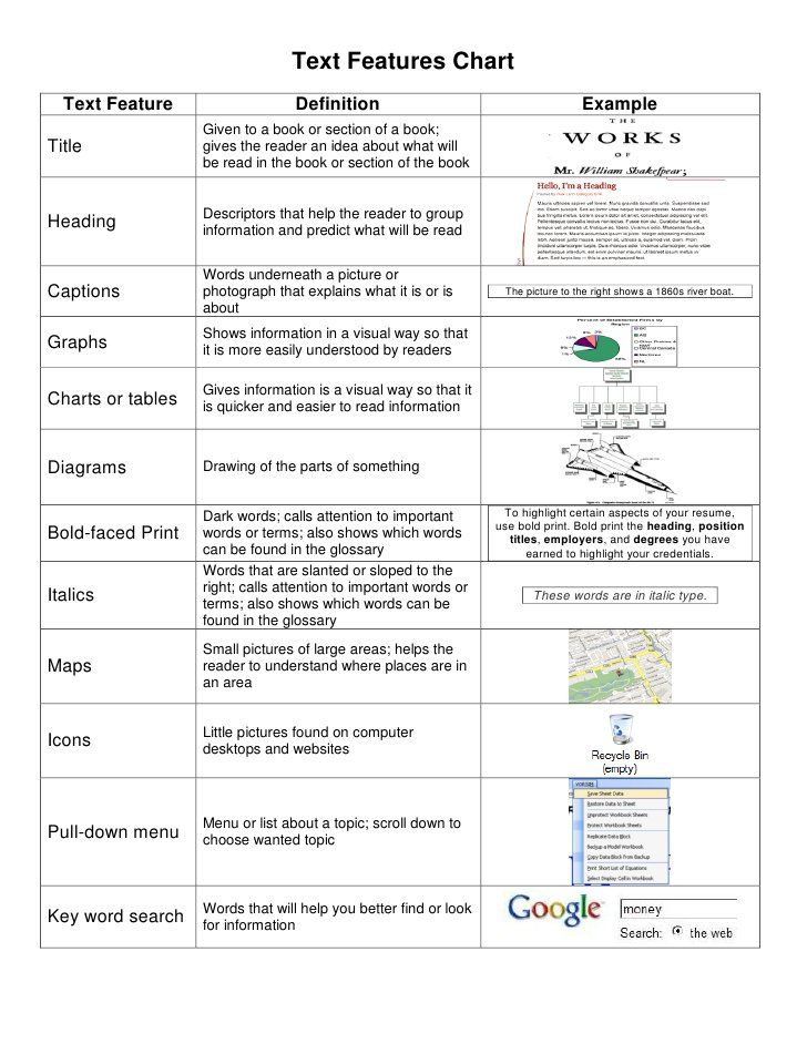 Text features chart by nwems via slideshare also close reading rh pinterest