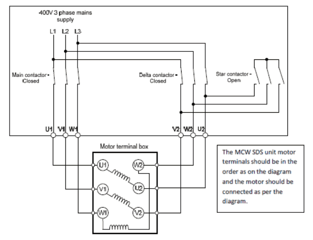 wiring diagram star delta starter diagram, delta profibus wiring diagram sds wiring diagram #6