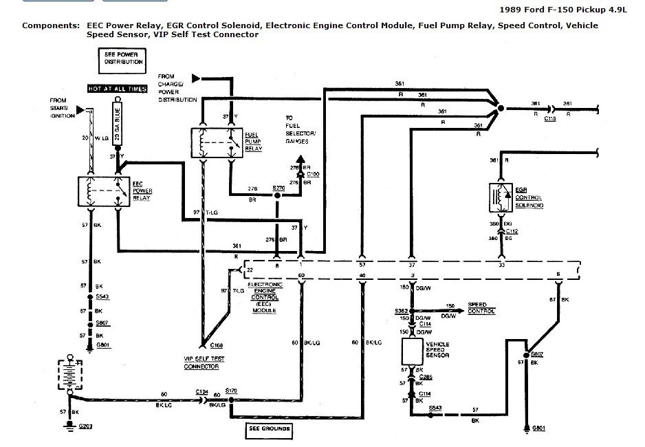 1988 Ford F-150 EEC Wiring Diagrams | Line diagram, Diagram, Ford f150