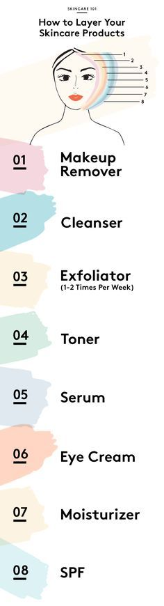 Learn how to use the products in your skincare routine in the right order.