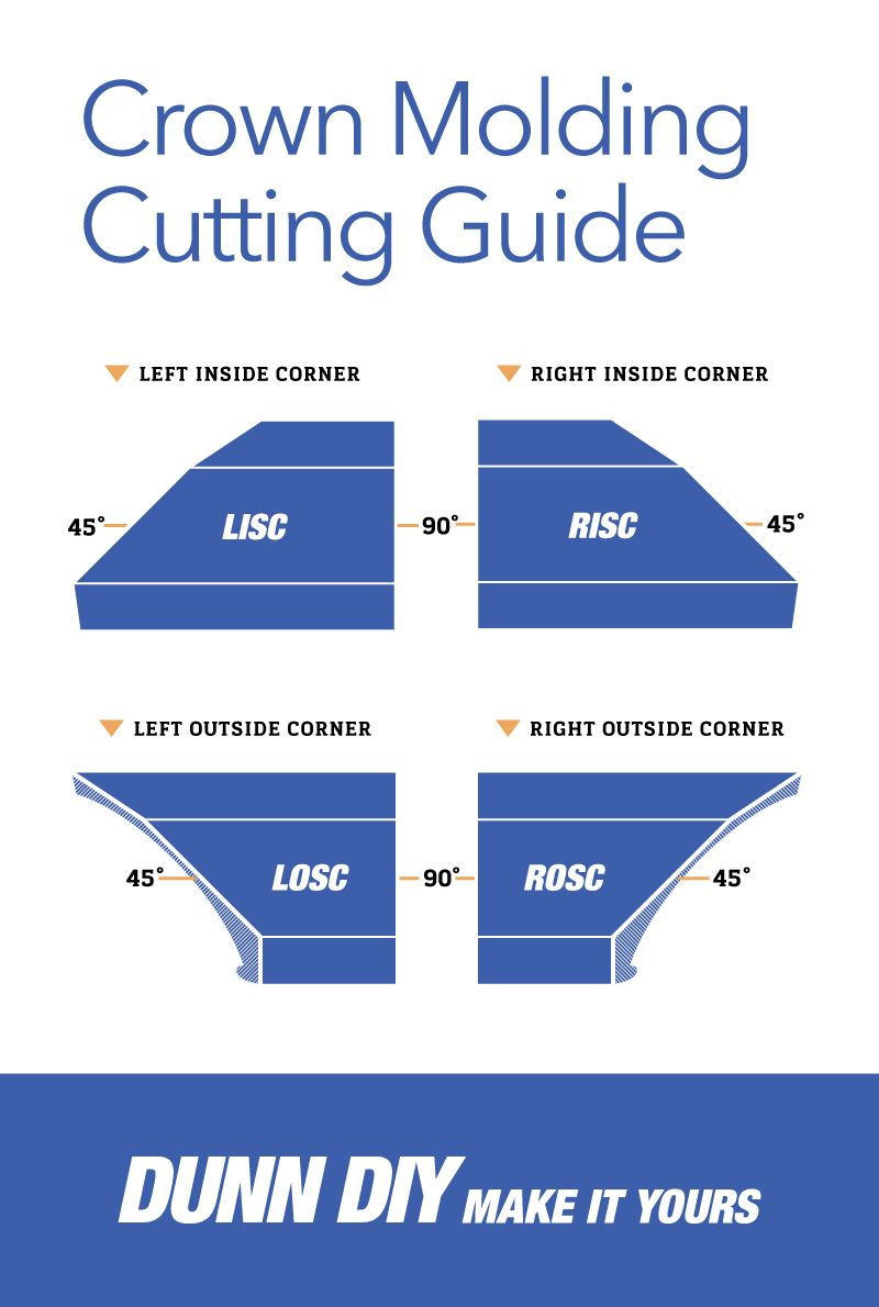 Discussion on this topic: How to Cut Crown Molding Inside Corners, how-to-cut-crown-molding-inside-corners/