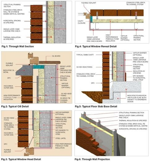 How is brick veneer cladding done for an external wall