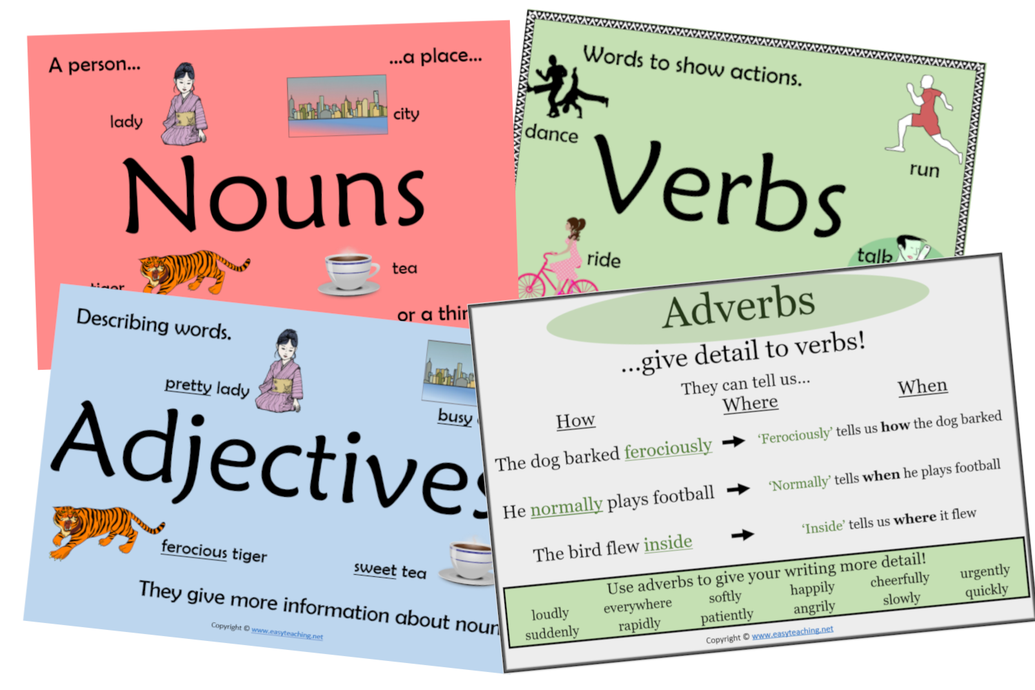 Nouns Verbs And Adjectives Posters For Display In The
