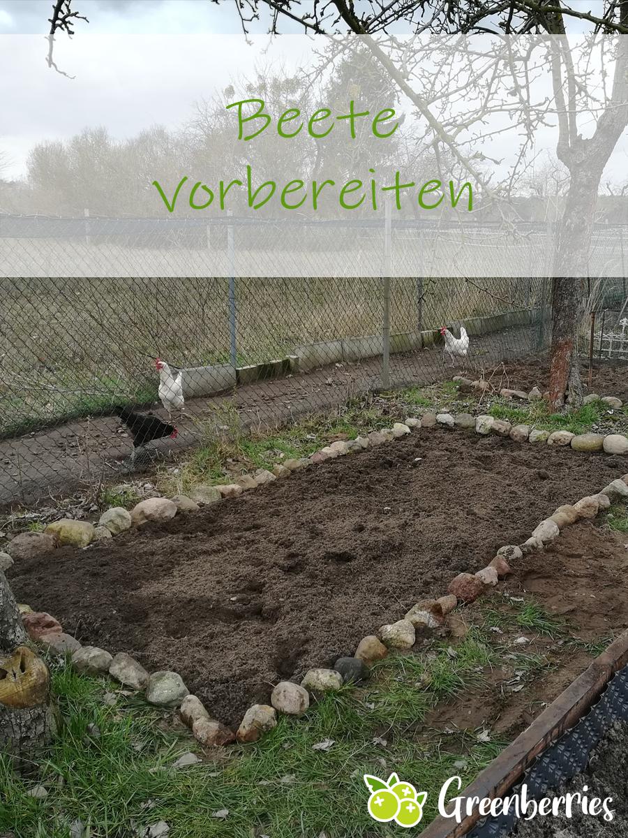 Beete Vorbereiten Planung Wege Vorbereitung Garten Umgraben Gemuse Beet Anlegen Steingarten Bilder