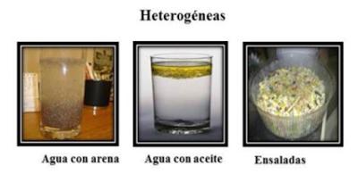 El Rinconcito Educativo Mezclas Homogeneas Y Heterogeneas Mezclas Homogeneas Mezclilla Ensaladas