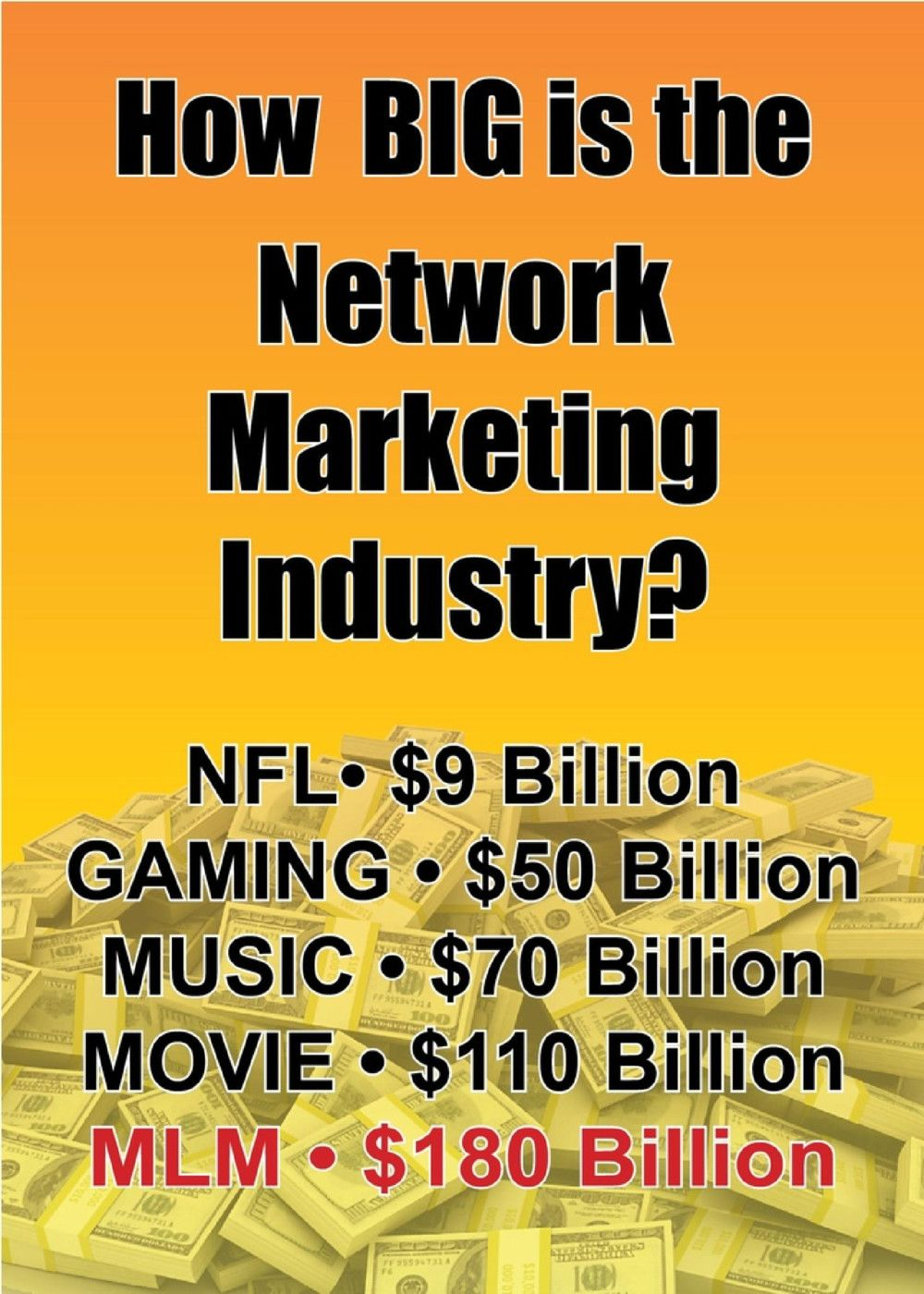 How Big Is The Network Marketing Industry Mlm Mlm Pinterest