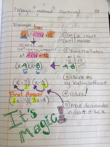 Factoring The Magic Method Math Tricks High School Mathematics