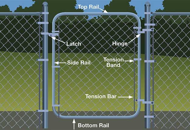 Chain Link Fence Installation Houston Tx Chain Link Fence Installation Chain Link Fence Fence Contractor