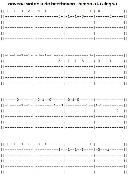 partituras para guitarra faciles con numeros - Cerca amb Google ...