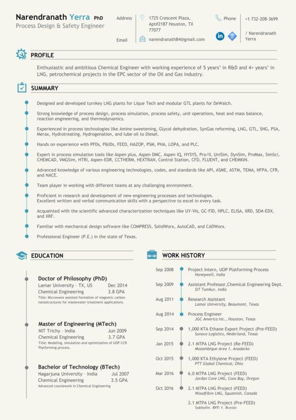 Modèle CV Ingénieur | Cv ingenieur, Modèle cv et Word cv