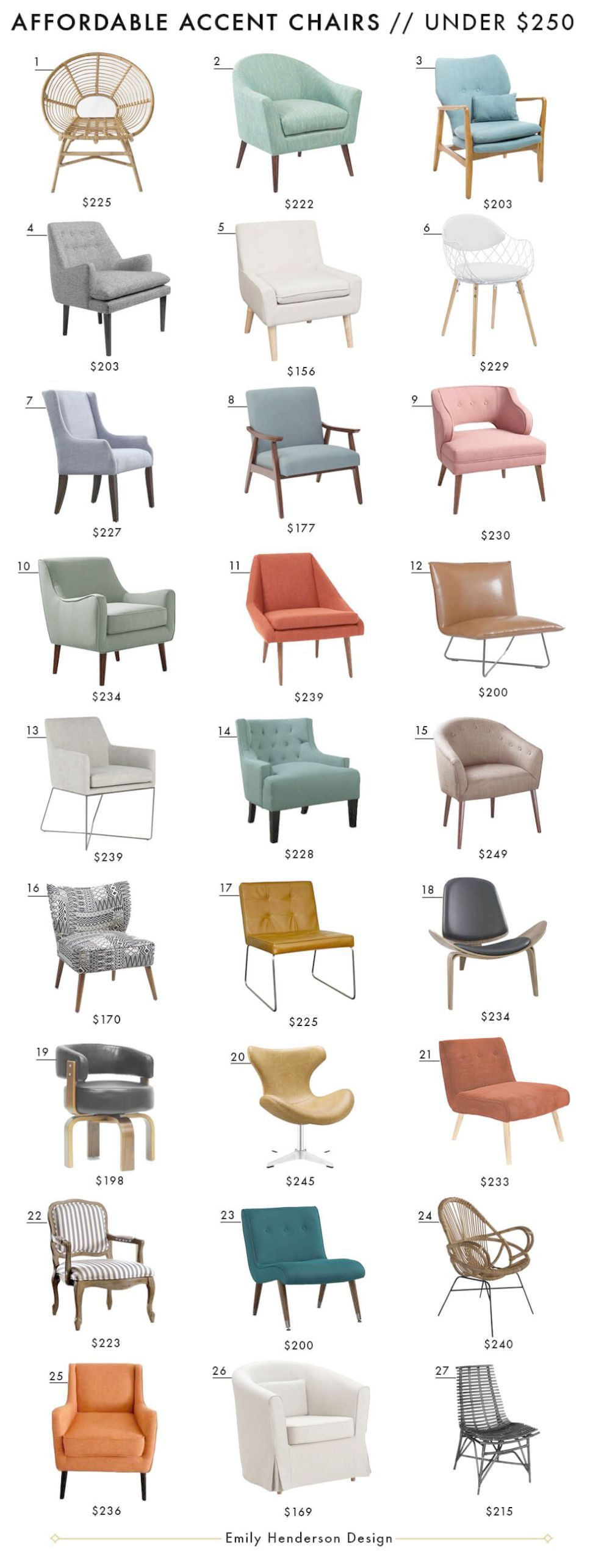 Home Decor And Furniture Stores Near Me Onto Interior Design Ideas Living Room Fla Accent Chairs For Living Room Living Room Decor Apartment Living Room Chairs