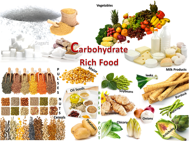Carbohydrates Sources Carbohydrates Food List Carbohydrates
