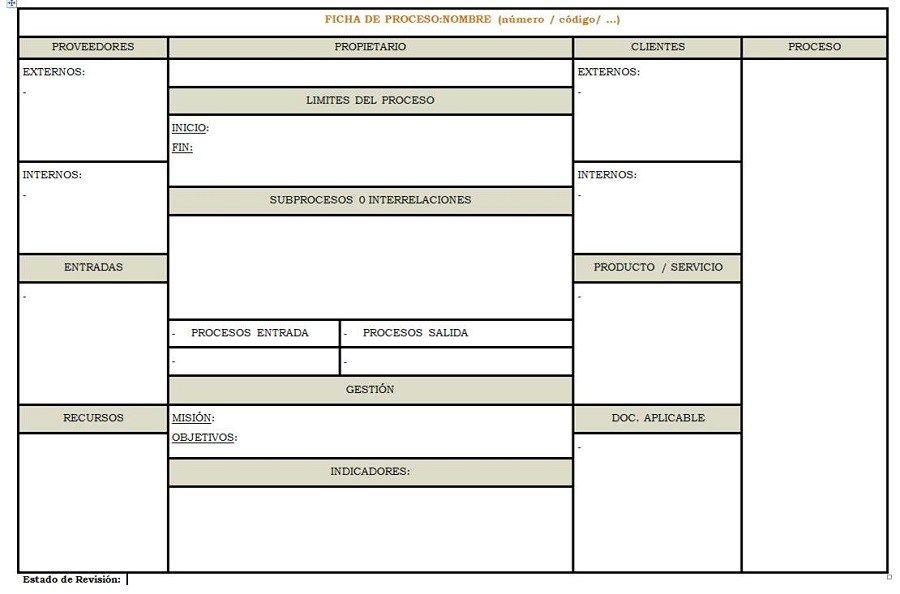 Nombre del proceso global (sistema-empresa): Apartado en el cual ...