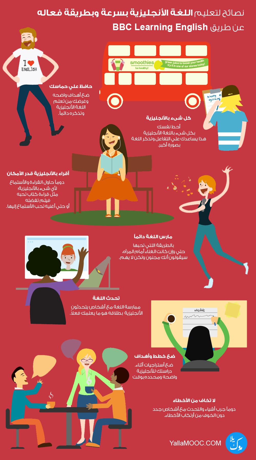 نصائح لتعليم اللغة الأنجليزية بسرعة وبطريقة فعاله Learn English Learning English