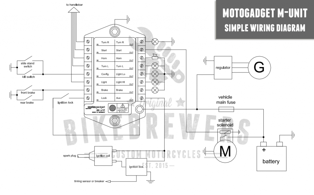 MotoGadget M-Unit Wiring | electrical engineeriering ... on