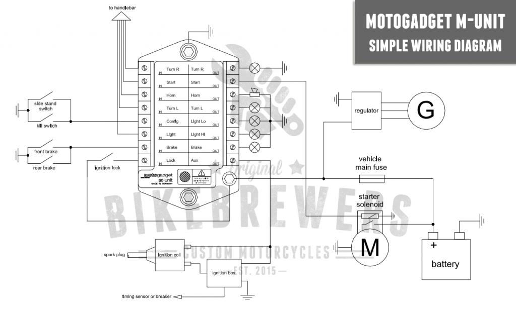1981 shovelhead wiring diagram common diagrams motogadget m unit electrical engineeriering