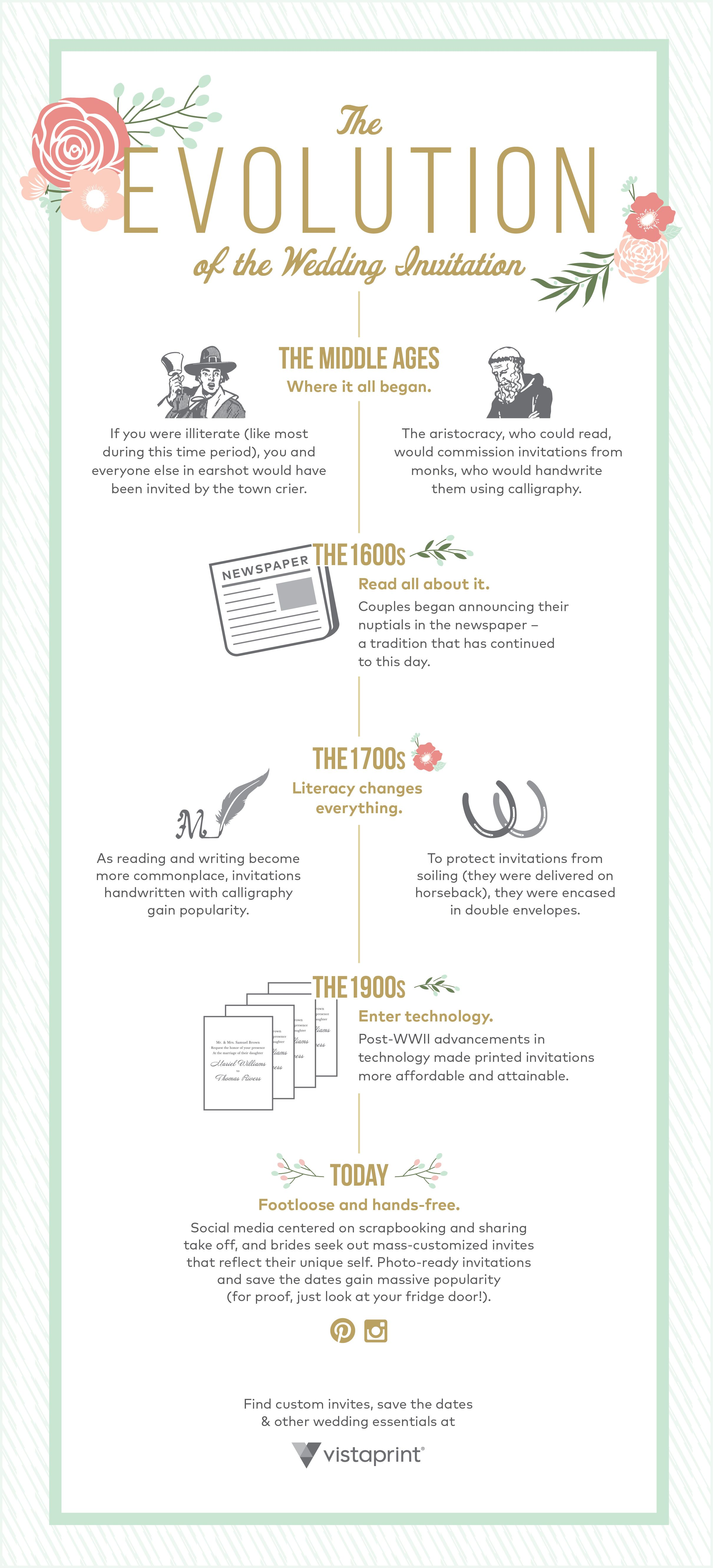 The Evolution Of The Wedding Invitation One For Wedding History