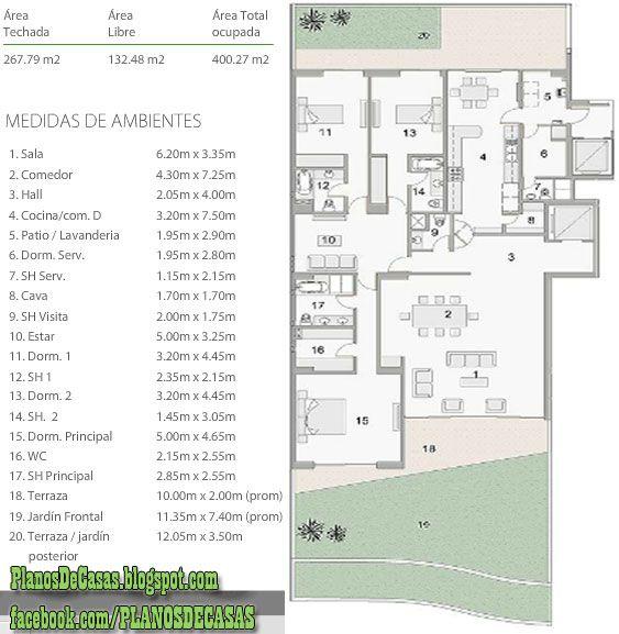 Planos con medidas dormitorios con ba o propio planos for Medidas de un carro arquitectura