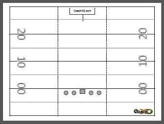 blank football field template - free blank scout team cards coach xo football