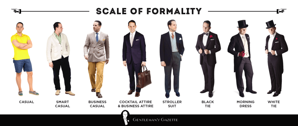 Clothes Mens Formal The Formality Scale How Clothes Rank