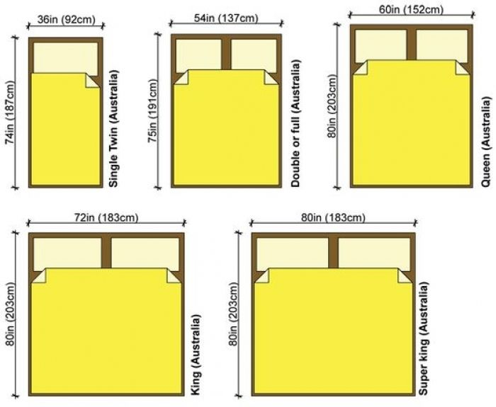 Size Bed Dimensions Queen, What Is Queen Bed Dimensions