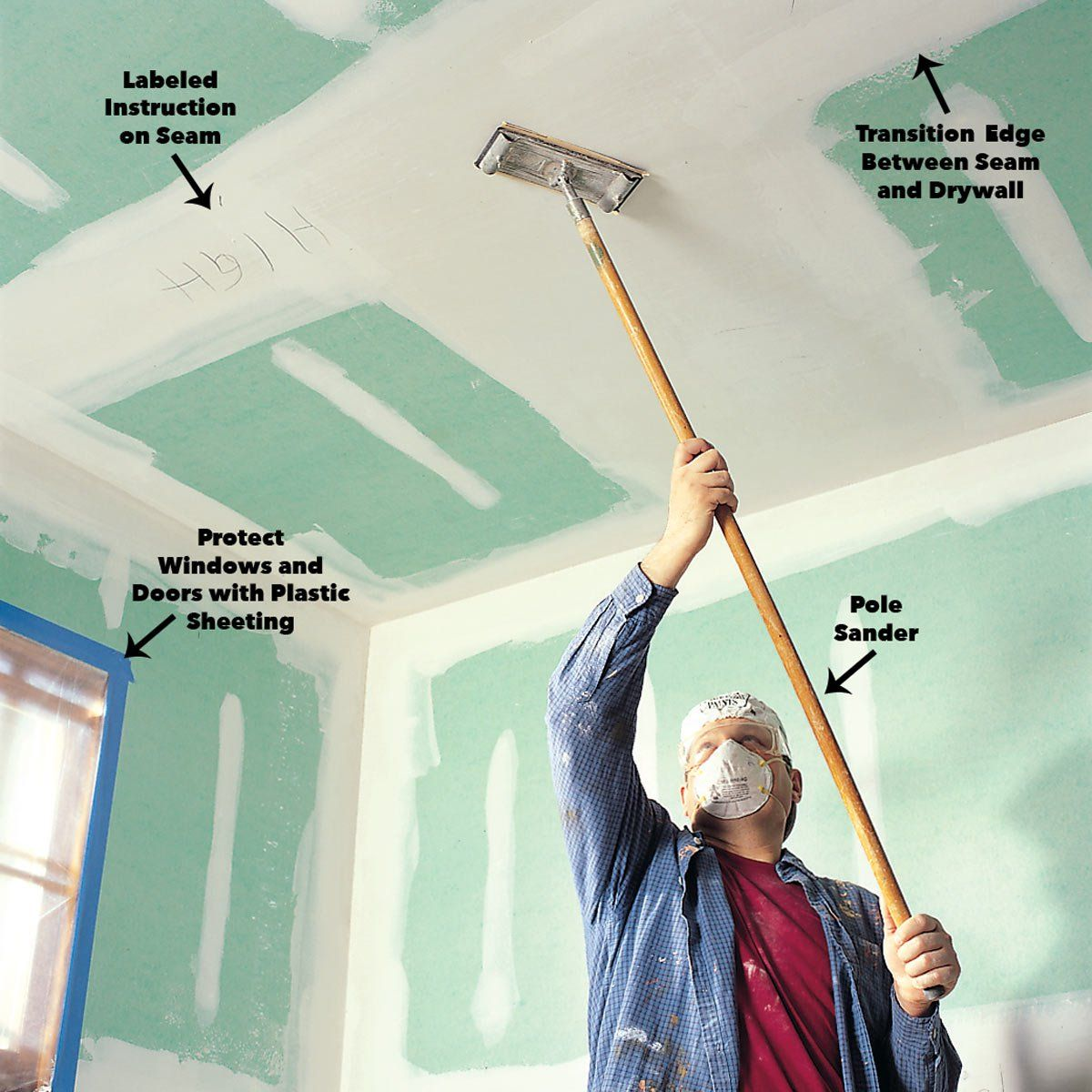 How To Sand Drywall Drywall Drywall Ceiling Drywall Finishing