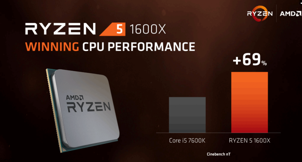 A Quick Review About Amd Ryzen 5 1600x And How It Compares To Other Cpus For Gaming I Recommend This Cpu For Mid To High Level Gaming Dep Amd Reviews Giveaway
