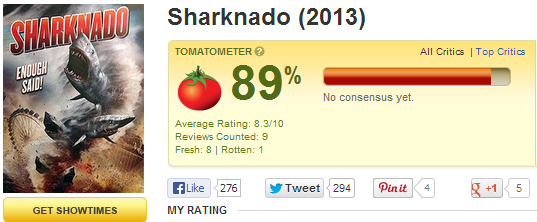 An Important List Of Movies That Are Currently Rated Lower Than Sharknado On Rotten Tomatoes