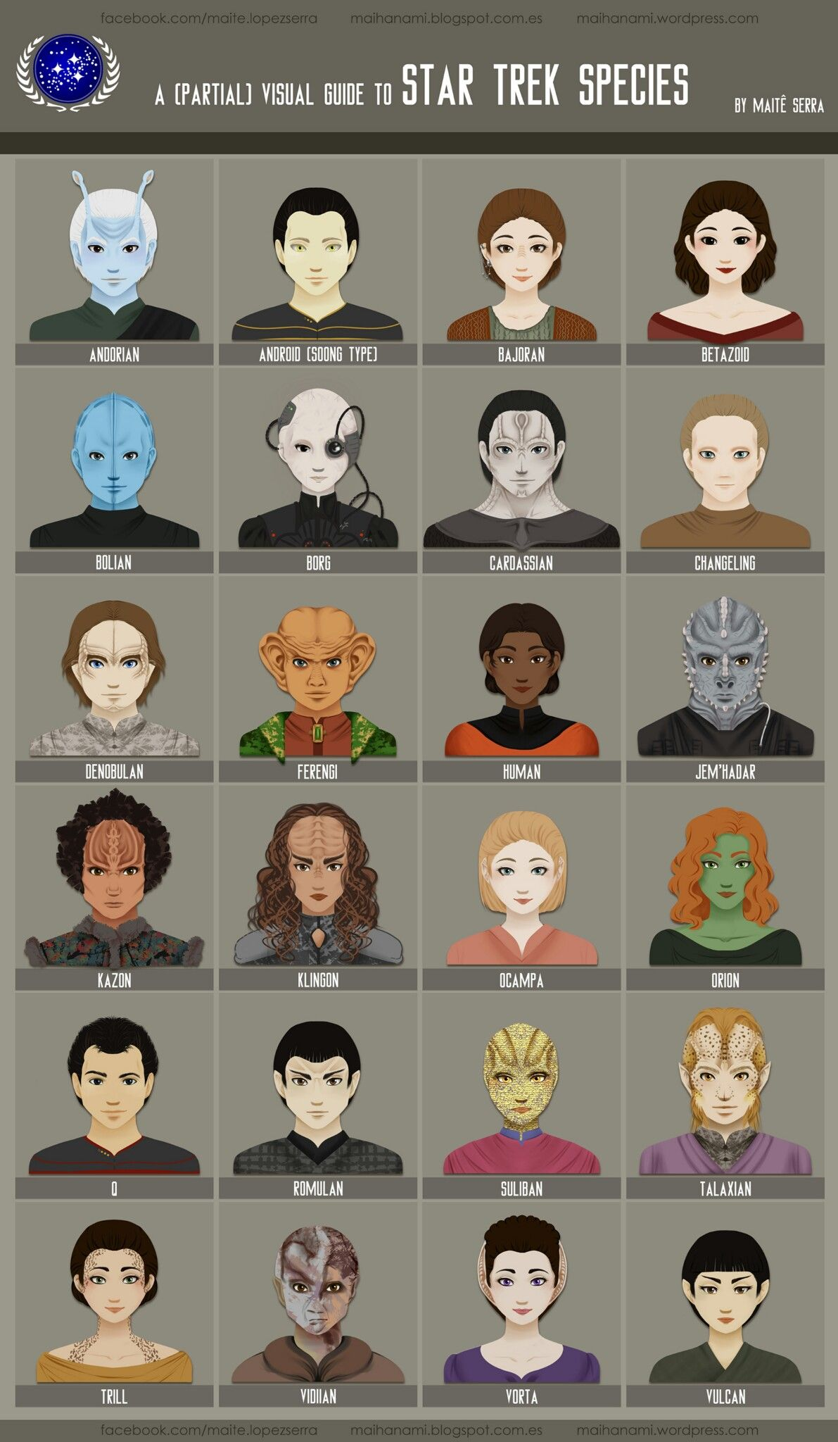 Pin By Janine Danzi On Trek And Sci Star Trek Species Star Trek Funny Star Trek Starships