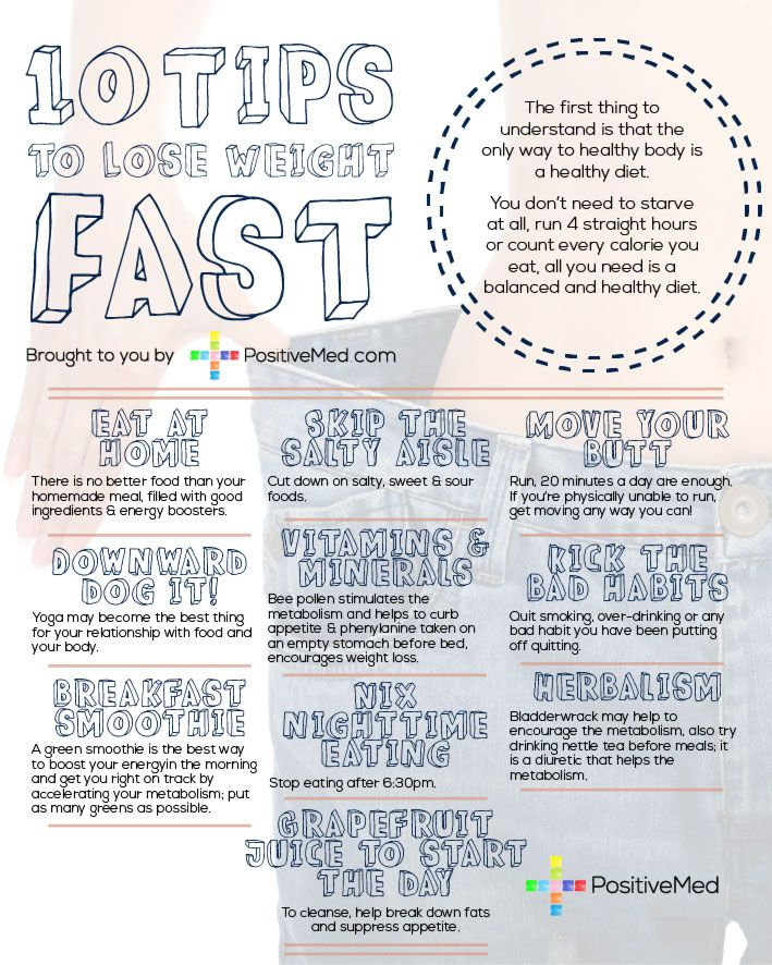 fast weight loss ideas