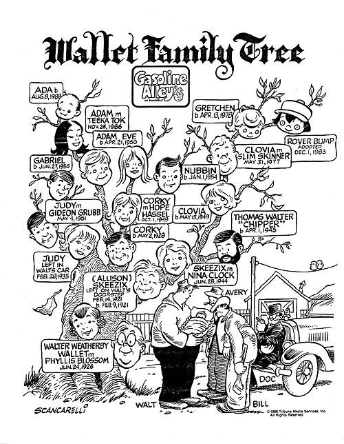 Gasoline Alley's Wallet Family Tree