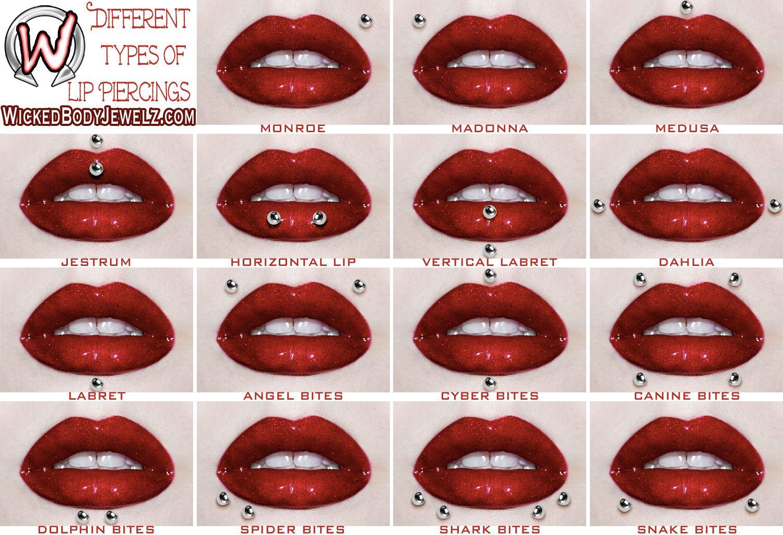 Nostril Piercing By Andru We Perform Piercings