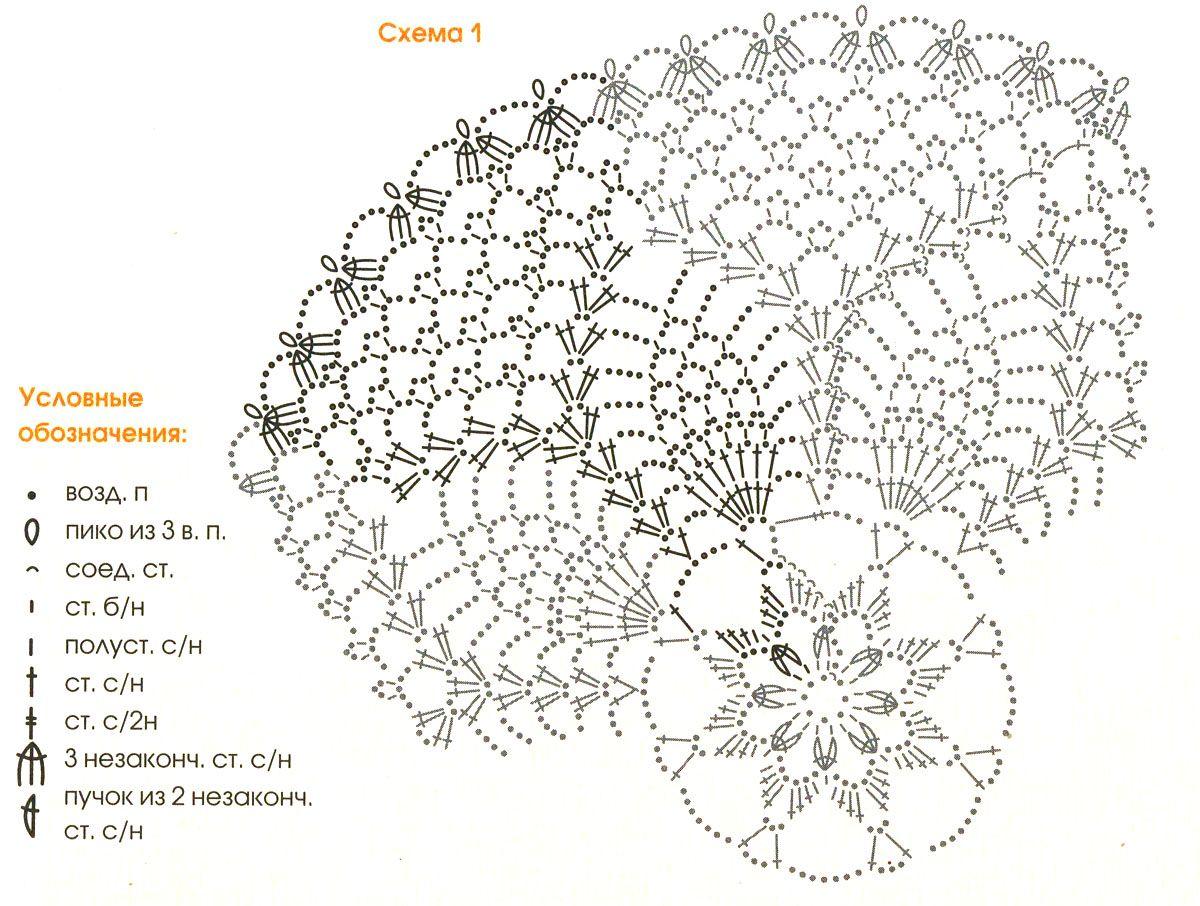 Crochet dreamcatcher   Ganchillo, Chal y Reciclaje