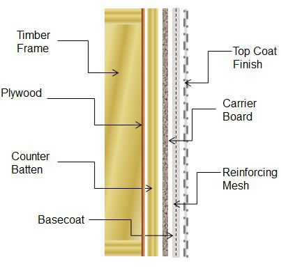 render timber frame - Google Search | Extension | Pinterest ...