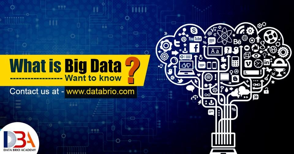 What is Big Data? want to know. Don't worry! call us.